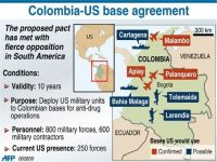 The Empty Chair: US Bases Getting the Boot from Colombia?