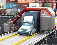 EU and America strengthen cargo inspection