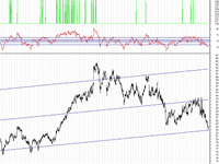 MGIC Investment reports profit loss
