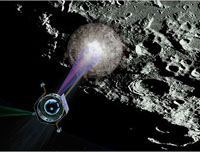 Scientists Found Water on the Moon