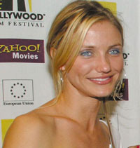 Actress Cameron Diaz settles out-of-court with National Enquirer