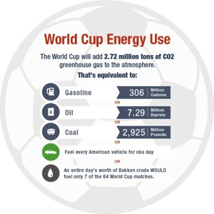 How much energy will the 2014 World Cup consume?. 52962.jpeg