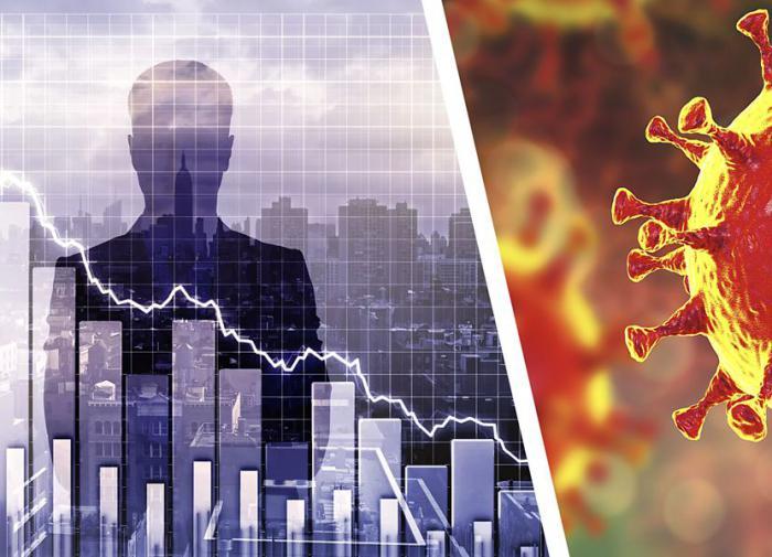 Coronavirus pandemic causes unprecedented economic decline since WWII