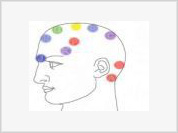 Colour Theory May Help Parents to Understand Child Behaviour