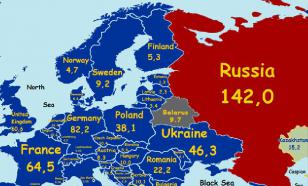 Russia considers exiting Council of Europe