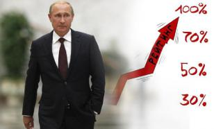 Why doesn't Putin want to take part in debate?