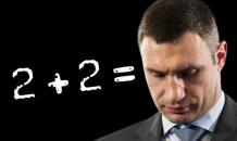 Kiev Mayor Vitaly Klitschko: 13+3=15